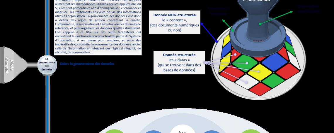 Infographie Gouvinfo IAI 2014-2015 - Définition de L'information - N°6(9)